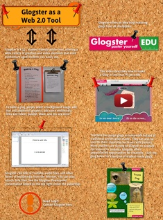 Glog about Glogster