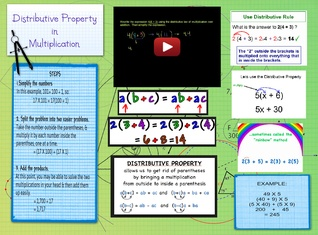 Distributive Property in Multiplication