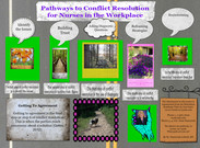 Pathways to Conflict Resolution for Nurses in the Workplace's thumbnail