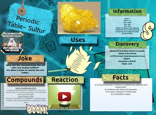 Periodic Table~ Sulfur
