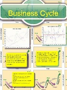 Mitch Grotti Business Cycle 's thumbnail