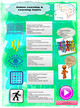 Online Learning and Learning Styles thumbnail