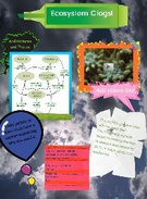 Ecosystem Glog Demo for Students's thumbnail