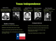 Texas Independence's thumbnail