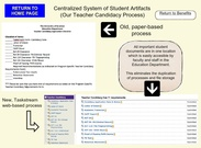 System Student Artifacts's thumbnail