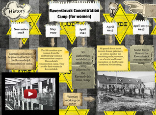 Ravensbruck Concentration Camp