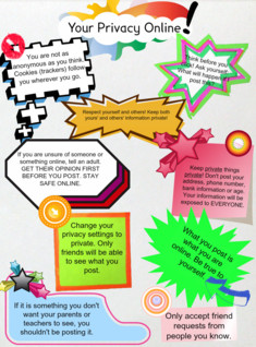 Edit 202 Privacy Online and Technology Poster-Elementary