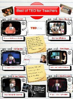 best of ted for teachers