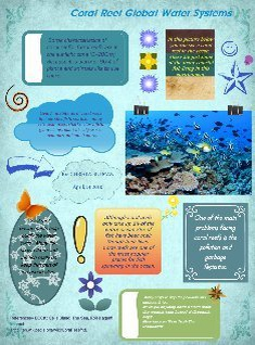 Coral Reef Global Water Systems
