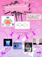 Science ChemJournal - Particulate Model Of Matter - Page VI's thumbnail