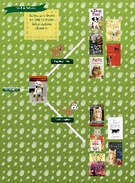 [2010] Ms Gabriel: Reading Pathway - Marley and Me's thumbnail