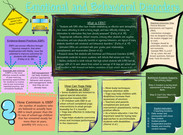 Emotional and Behavioral Disorders's thumbnail