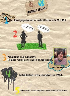 About Asbellistan