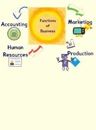 BBi Functions of Business's thumbnail