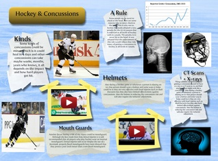 Hockey and Concussion