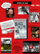 Racism in the South: Black Like Me's thumbnail