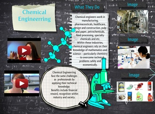 Chemical engineerring