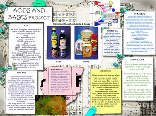 Acids and Base Project