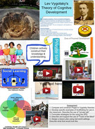Lev Vygotsky's Theory of Cognitive Development' thumbnail