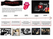 The Rolling Stones' thumbnail