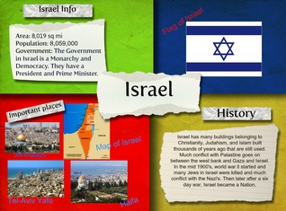 Israel Nation Guide