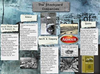 The Stockyard Companies