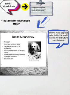 Dmitri Mendeleev The father if the Periodic Table.