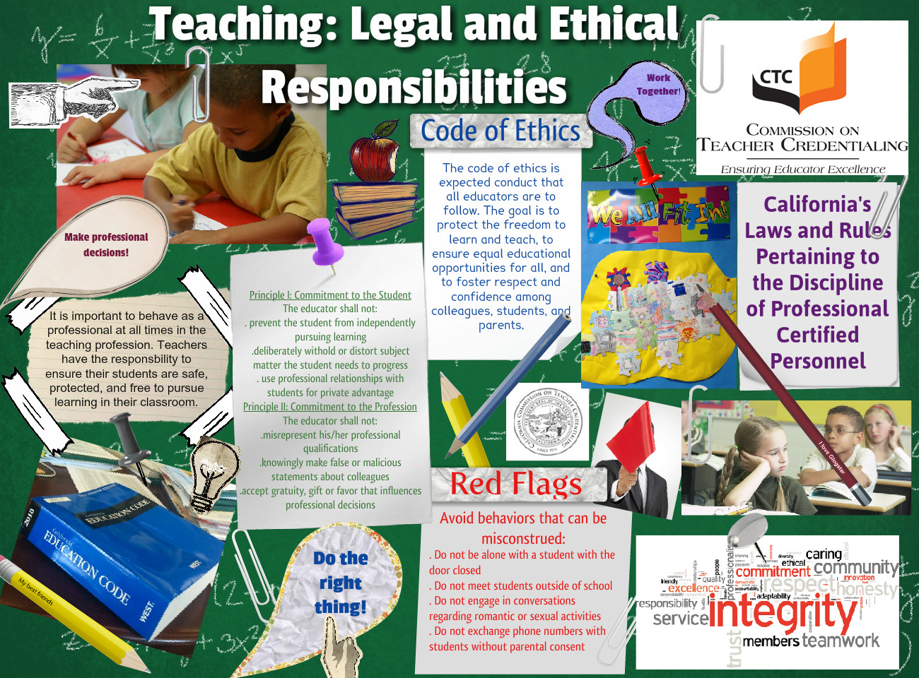 Teaching: Legal and Ethical Responsibilities