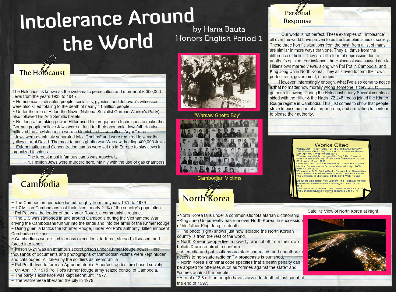 Intolerance Around the World