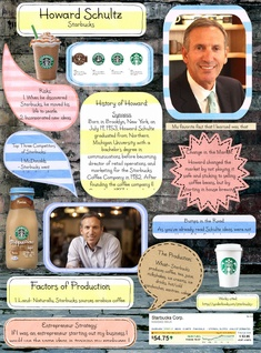 Howard Schultz: Entrepreneurship