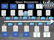 Space Discoveries's thumbnail