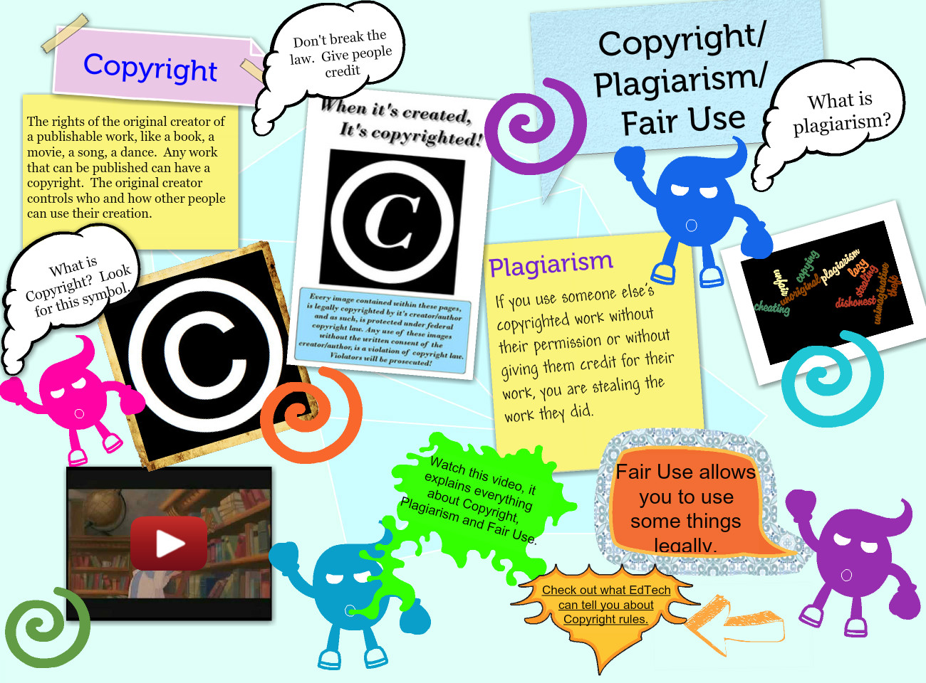 Image result for plagiarism, copyright and fair use