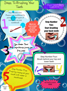 Steps to brush your teeth