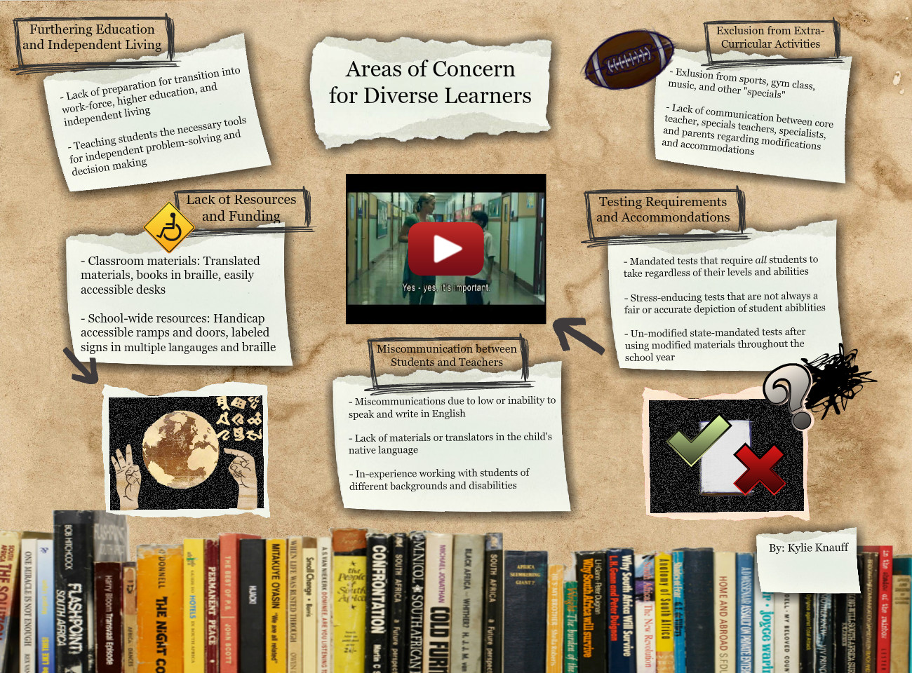[2016] Kylie Knauff: Areas of Concerns for Diverse Learners