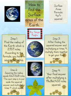 Surface Area of the Earth