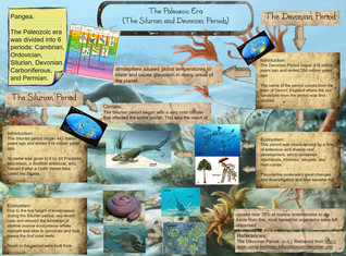 The Paleozoic Era (Silurian and Devonian Periods)