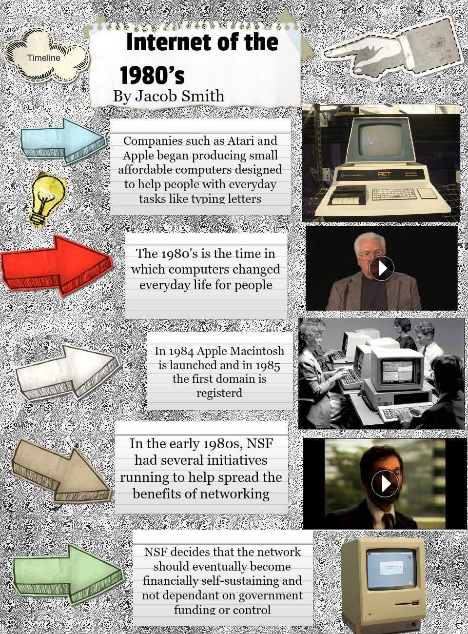 Internet of the 1980's