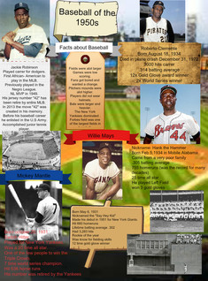 Baseball of the 1950s'
