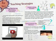 Teaching strategies' thumbnail