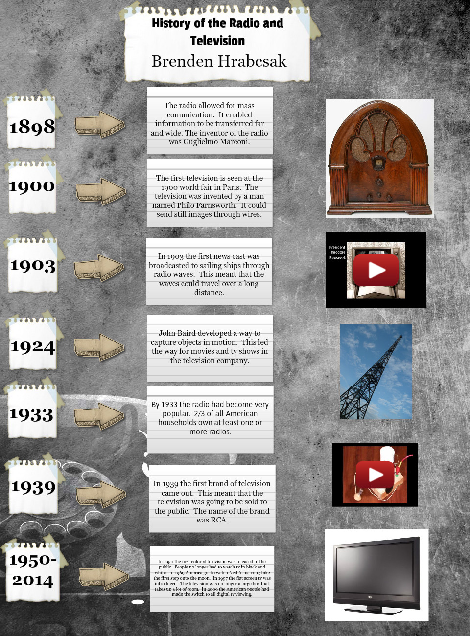 History Of The Radio And Television