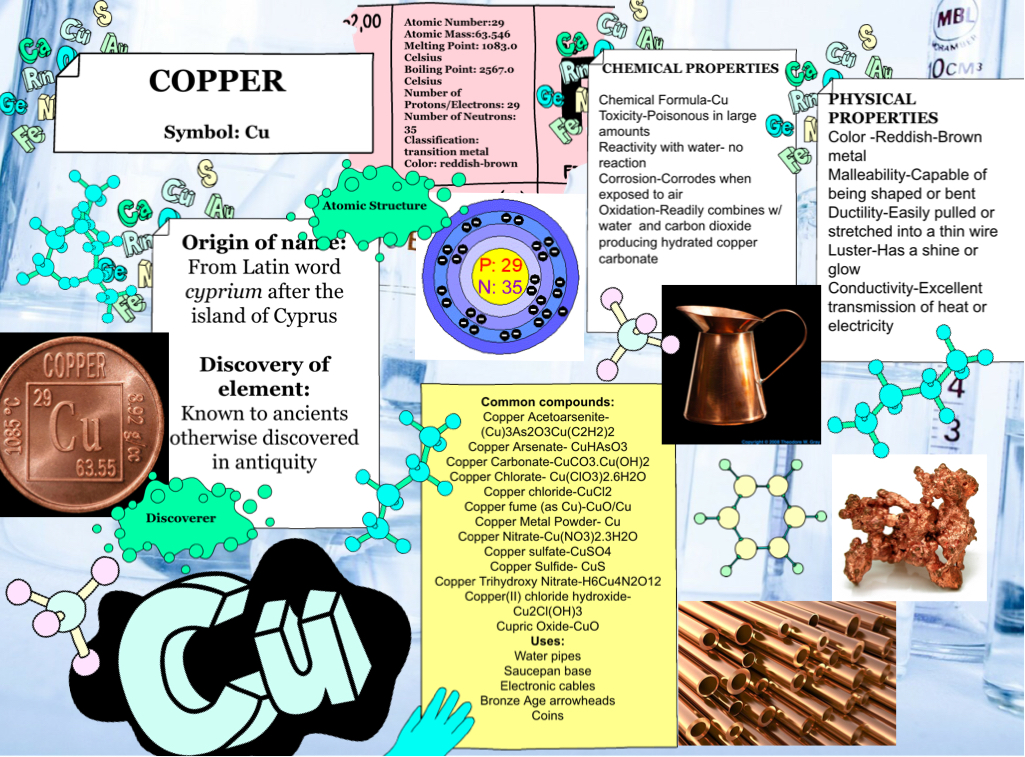 Copper: chemical element, chemistry, copper, eng, tp | Glogster EDU