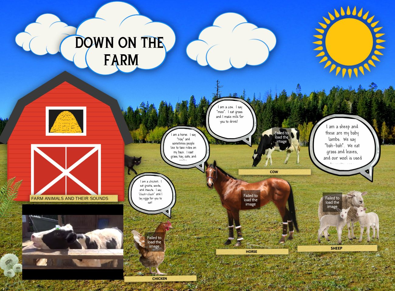 Animal Farm: text, images, music, video | Glogster EDU