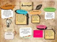 Fichero de Vocabulario: Anacronismo's thumbnail
