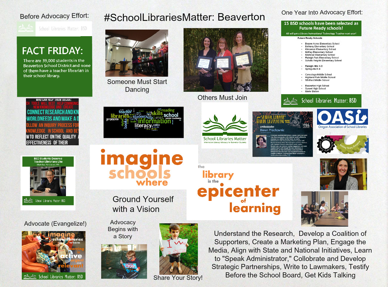 School Libraries Matter: Beaverton