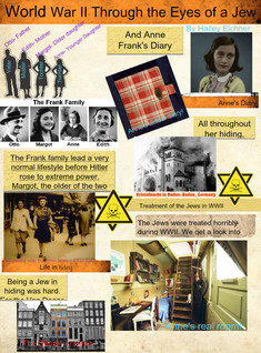 The World War 2 through the Eyes of a Jew