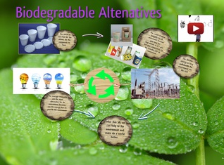 Biodegrable Alternatives