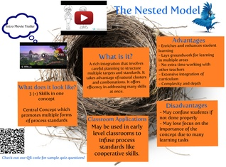 The Nested Model