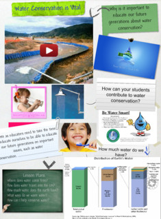 Why Teach Water Conservation?