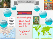 Hinduism vs. Buddhism's thumbnail