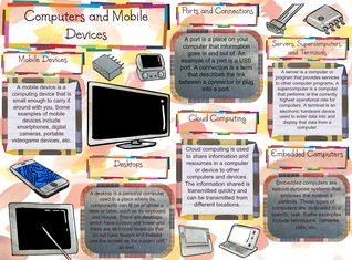 Computer and Mobile Devices Poster